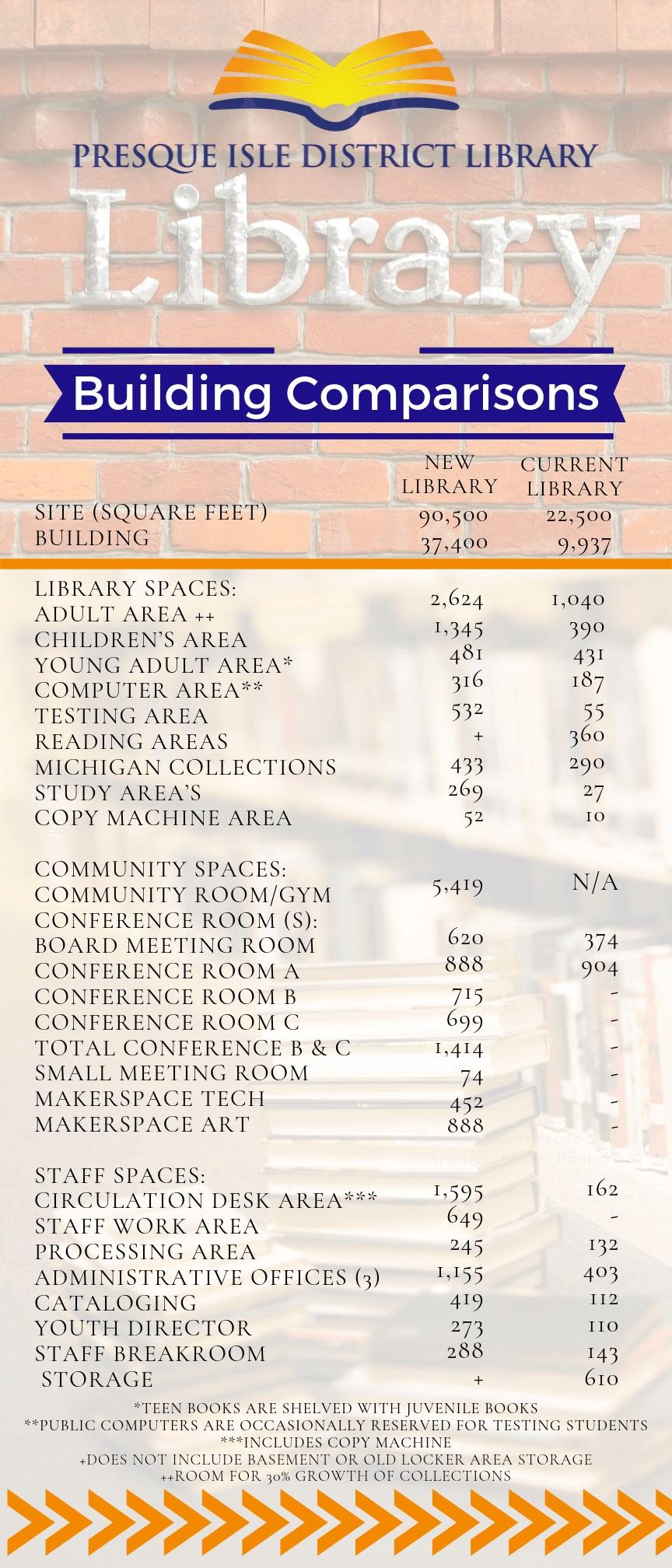 Building Comparison (1).jpg